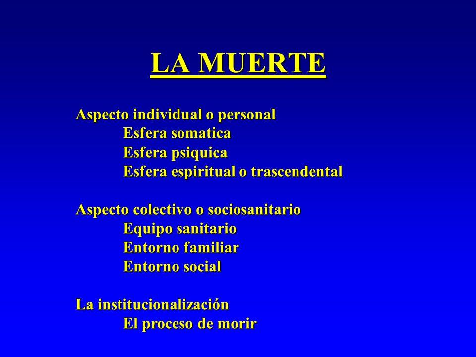 LA MUERTE Aspecto individual o personal Esfera somatica Esfera psiquica Esfera espiritual o trascendental Aspecto colectivo o sociosanitario Equipo sa