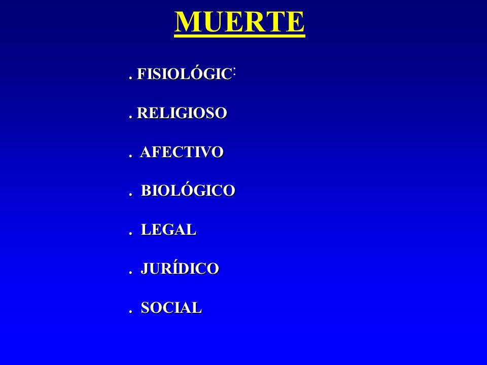 MUERTE :. FISIOLÓGIC. RELIGIOSO. AFECTIVO. BIOLÓGICO. LEGAL. JURÍDICO. SOCIAL