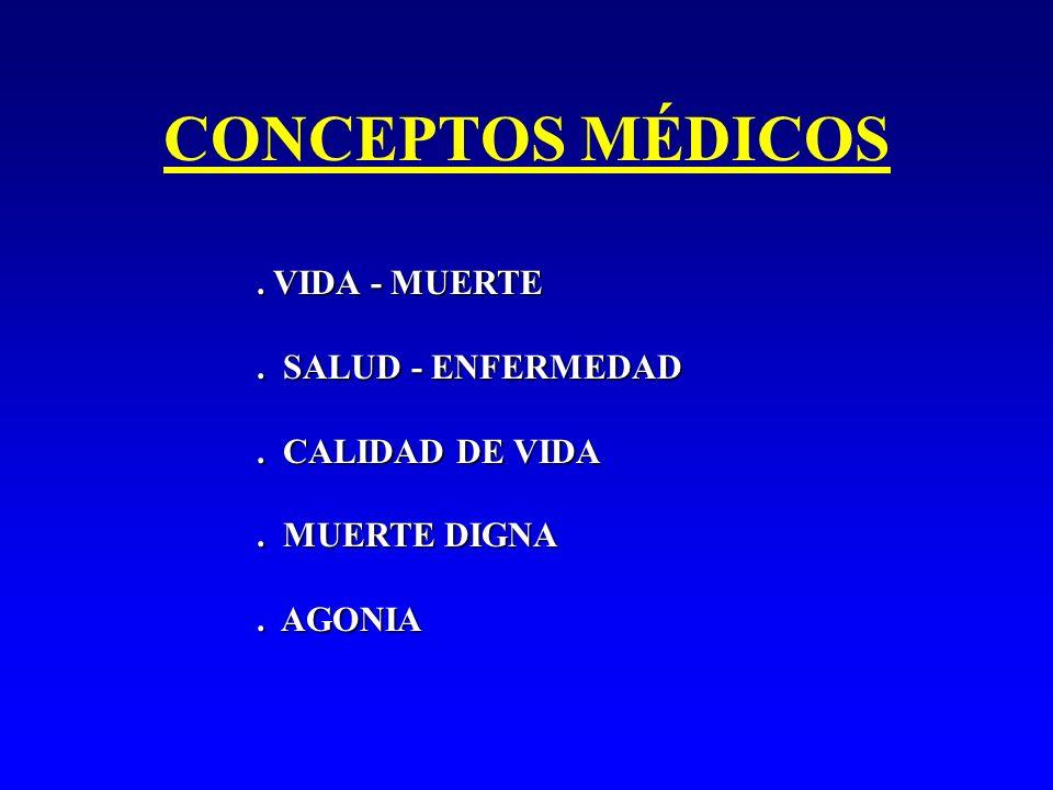 CONCEPTOS MÉDICOS. VIDA - MUERTE. SALUD - ENFERMEDAD. CALIDAD DE VIDA. MUERTE DIGNA. AGONIA