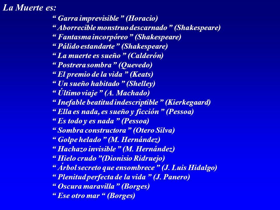 La Muerte es: Garra imprevisible (Horacio) Aborrecible monstruo descarnado (Shakespeare) Fantasma incorpóreo (Shakespeare) Pálido estandarte (Shakespe