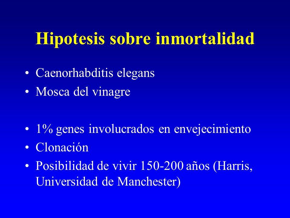 Hipotesis sobre inmortalidad Caenorhabditis elegans Mosca del vinagre 1% genes involucrados en envejecimiento Clonación Posibilidad de vivir 150-200 a