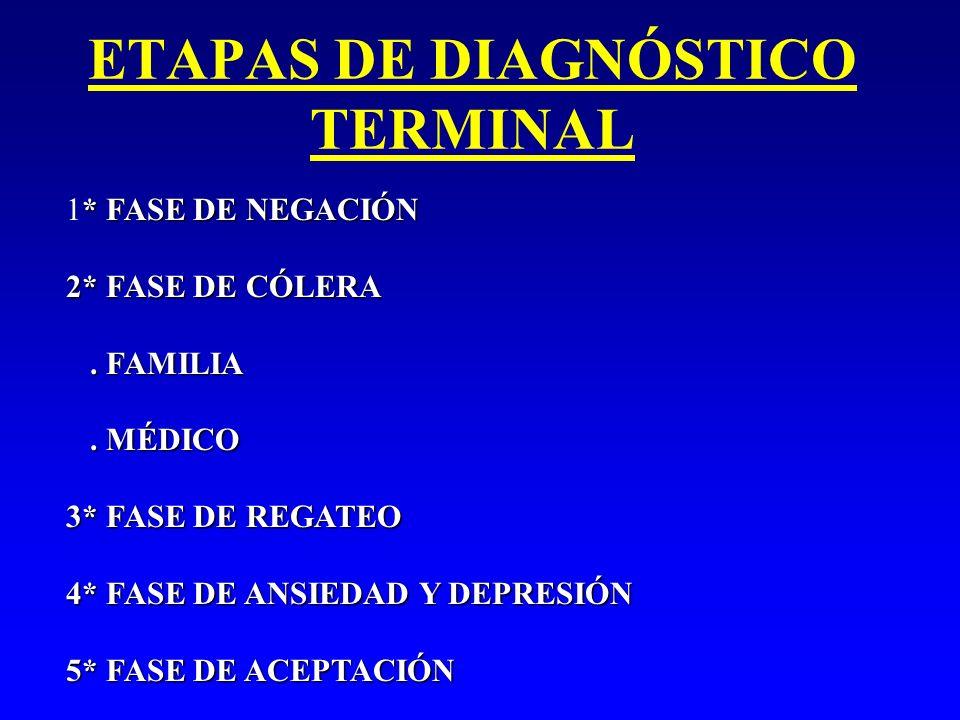 LOS JINETES DE LA MUERTE CANCERSIDA ENFERMEDADES CARDIACAS ACCIDENTES CEREBRO-VASCULARES ENFERMEDAD DE ALZHEIMER VEJEZ AGRESIONES VIOLENTAS