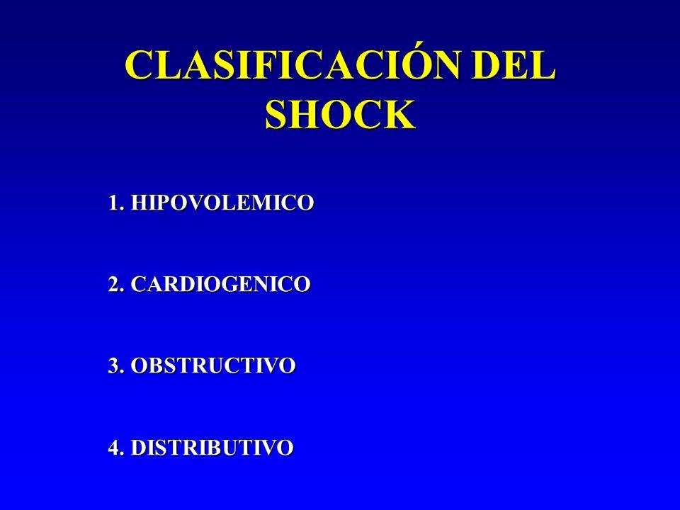 CLASIFICACIÓN DEL SHOCK 1. HIPOVOLEMICO 2. CARDIOGENICO 3. OBSTRUCTIVO 4. DISTRIBUTIVO