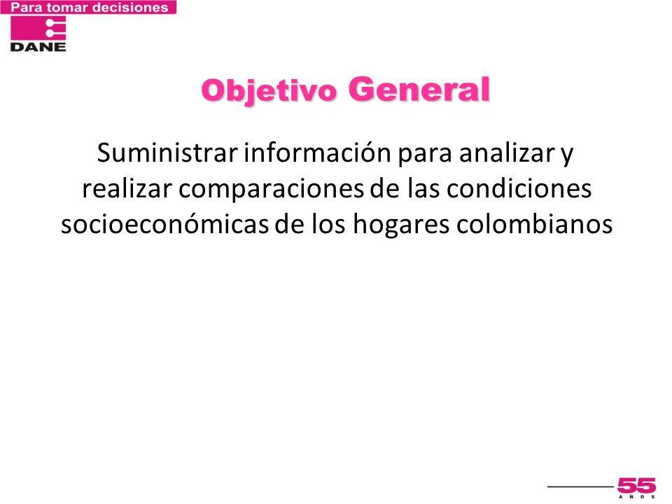 Objetivo General Suministrar información para analizar y realizar comparaciones de las condiciones socioeconómicas de los hogares colombianos Encuesta