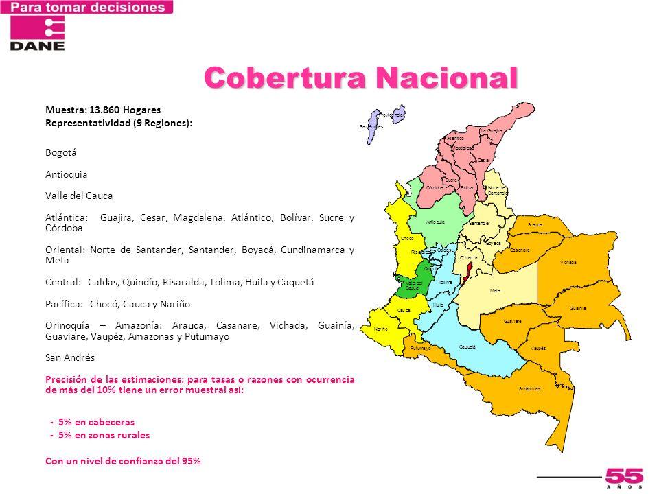 Muestra: 13.860 Hogares Representatividad (9 Regiones): Bogotá Antioquia Valle del Cauca Atlántica: Guajira, Cesar, Magdalena, Atlántico, Bolívar, Suc
