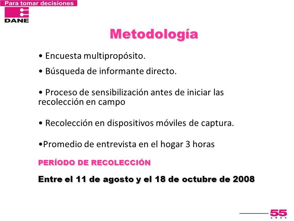 Metodología Encuesta multipropósito. Búsqueda de informante directo. Proceso de sensibilización antes de iniciar las recolección en campo Recolección