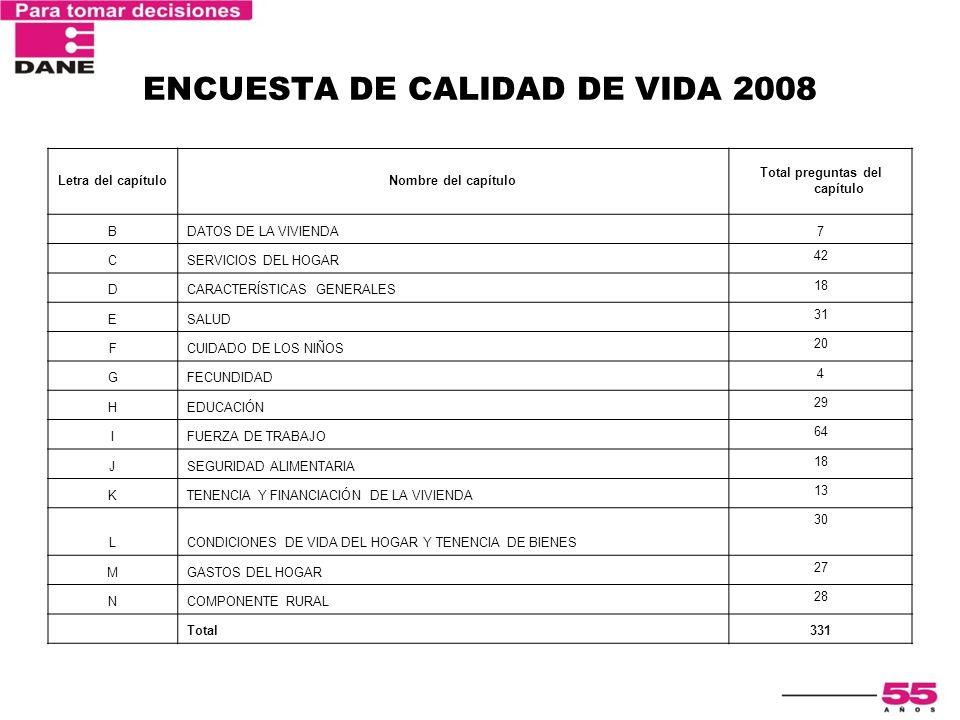 Resultados Generales Total Nacional Encuesta Nacional de Calidad de Vida 2003