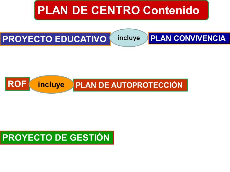 PROYECTO EDUCATIVO PLAN CONVIVENCIA ROF PROYECTO DE GESTIÓN PLAN DE AUTOPROTECCIÓN incluye PLAN DE CENTRO Contenido