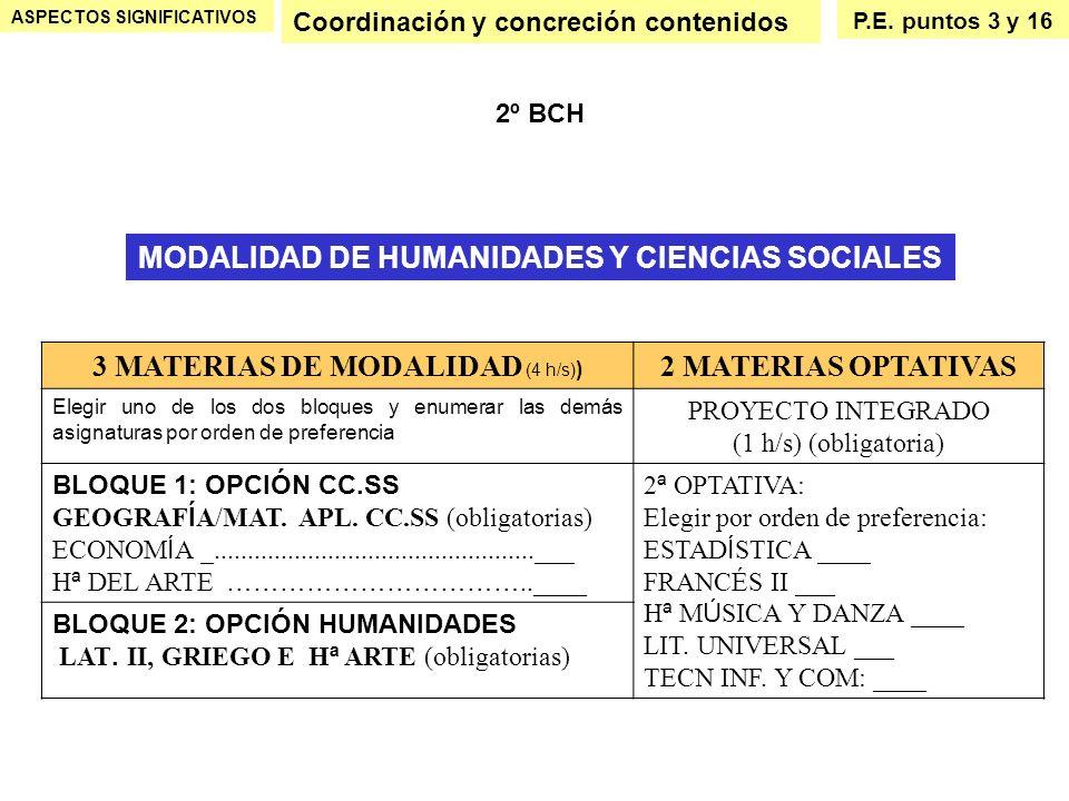 ASPECTOS SIGNIFICATIVOS Coordinación y concreción contenidos P.E. puntos 3 y 16 3 MATERIAS DE MODALIDAD (4 h/s) ) 2 MATERIAS OPTATIVAS Elegir uno de l