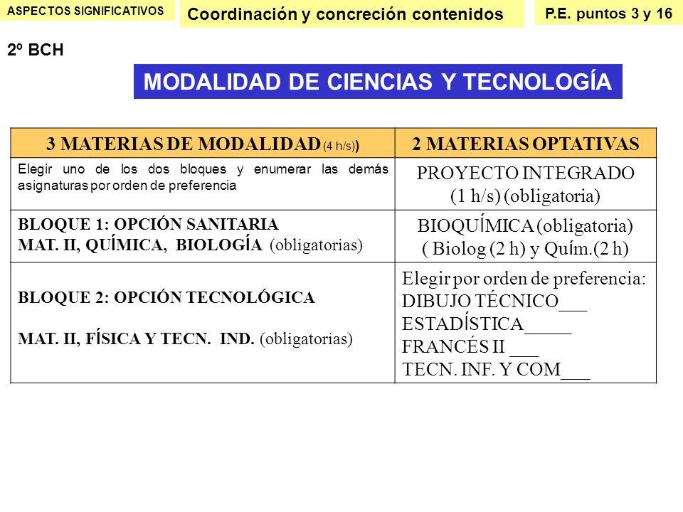 ASPECTOS SIGNIFICATIVOS Coordinación y concreción contenidos P.E. puntos 3 y 16 MODALIDAD DE CIENCIAS Y TECNOLOGÍA 3 MATERIAS DE MODALIDAD (4 h/s) ) 2