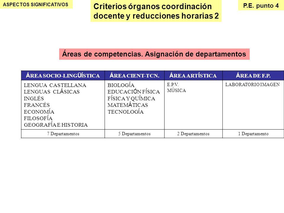 Criterios órganos coordinación docente y reducciones horarias 2 ASPECTOS SIGNIFICATIVOS P.E. punto 4 Áreas de competencias. Asignación de departamento