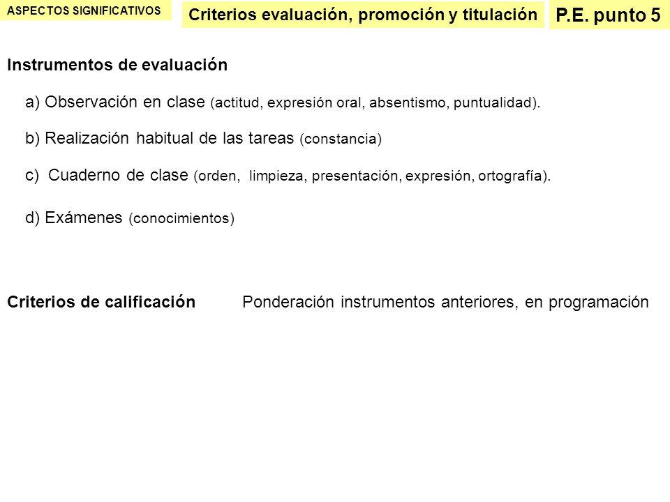 ASPECTOS SIGNIFICATIVOS Criterios evaluación, promoción y titulación P.E. punto 5 Instrumentos de evaluación a) Observación en clase (actitud, expresi
