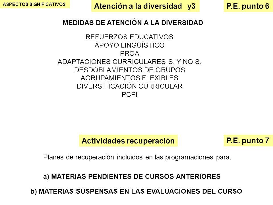 Atención a la diversidad y3 ASPECTOS SIGNIFICATIVOS P.E. punto 6 MEDIDAS DE ATENCIÓN A LA DIVERSIDAD REFUERZOS EDUCATIVOS APOYO LINGÜÍSTICO PROA ADAPT