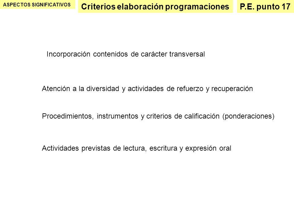 ASPECTOS SIGNIFICATIVOS Criterios elaboración programacionesP.E. punto 17 Incorporación contenidos de carácter transversal Atención a la diversidad y