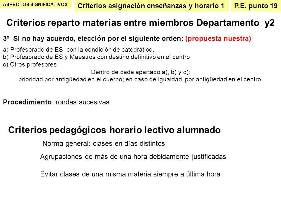 ASPECTOS SIGNIFICATIVOS P.E. punto 19Criterios asignación enseñanzas y horario 1 Criterios reparto materias entre miembros Departamento y2 3º Si no ha