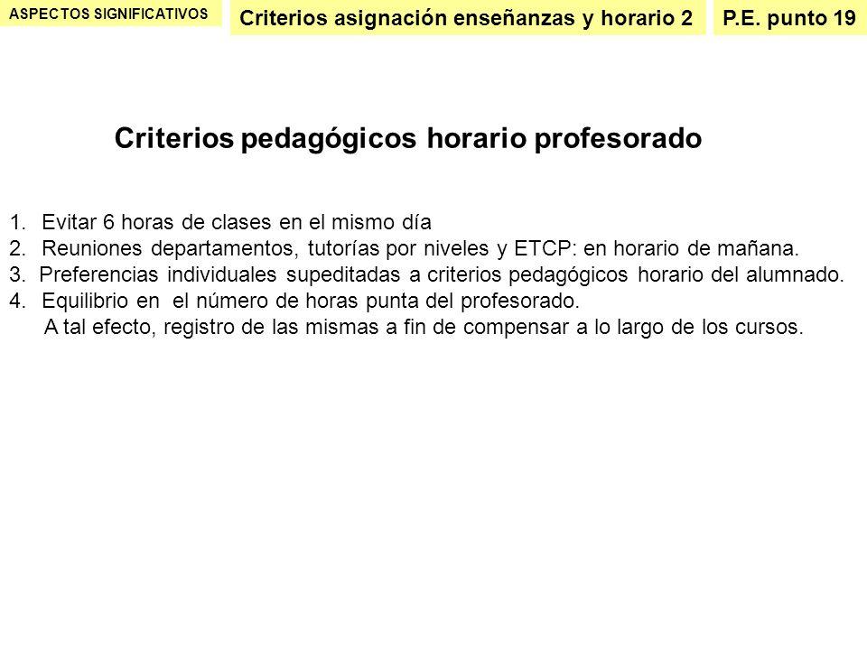 ASPECTOS SIGNIFICATIVOS P.E. punto 19Criterios asignación enseñanzas y horario 2 Criterios pedagógicos horario profesorado 1.Evitar 6 horas de clases