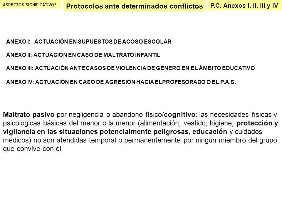 ASPECTOS SIGNIFICATIVOS Protocolos ante determinados conflictos P.C. Anexos I, II, III y IV ANEXO I: ACTUACIÓN EN SUPUESTOS DE ACOSO ESCOLAR ANEXO II: