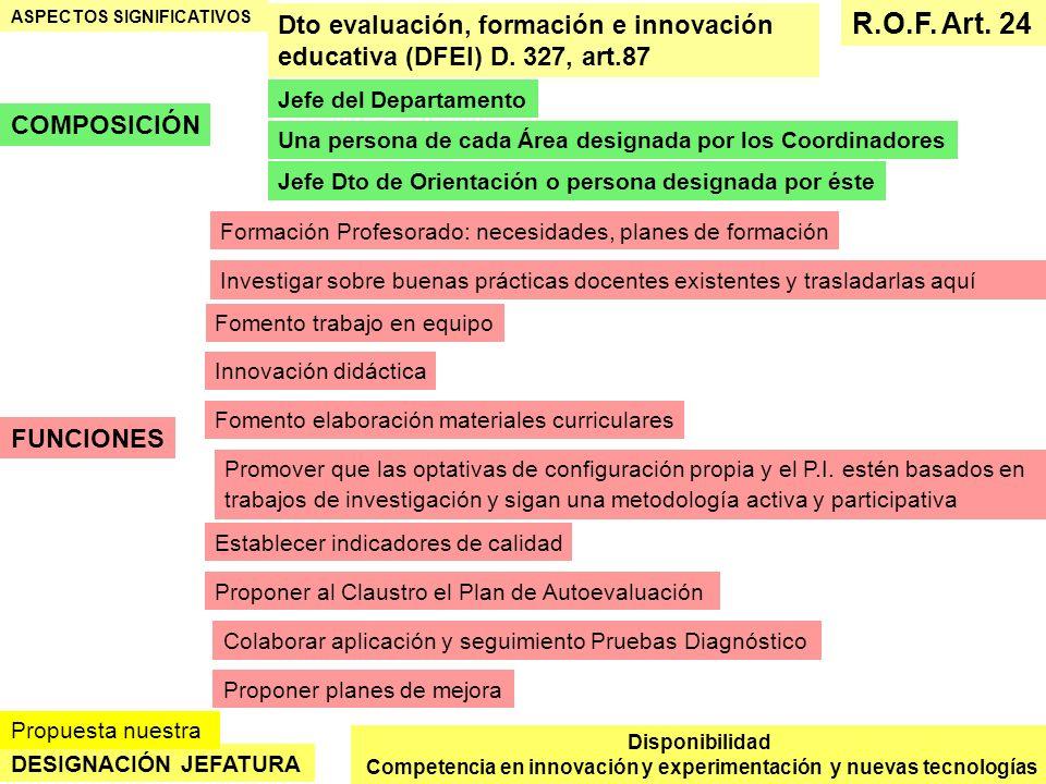 COMPOSICIÓN FUNCIONES Jefe del Departamento Una persona de cada Área designada por los Coordinadores Jefe Dto de Orientación o persona designada por é