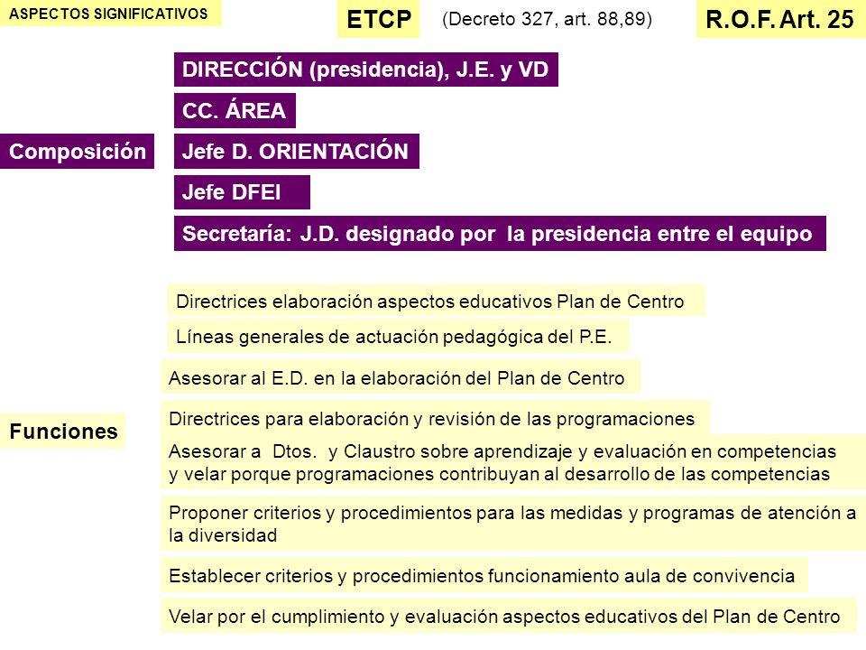 ASPECTOS SIGNIFICATIVOS R.O.F. Art. 25ETCP Composición DIRECCIÓN (presidencia), J.E. y VD CC. ÁREA Jefe DFEI Jefe D. ORIENTACIÓN Secretaría: J.D. desi