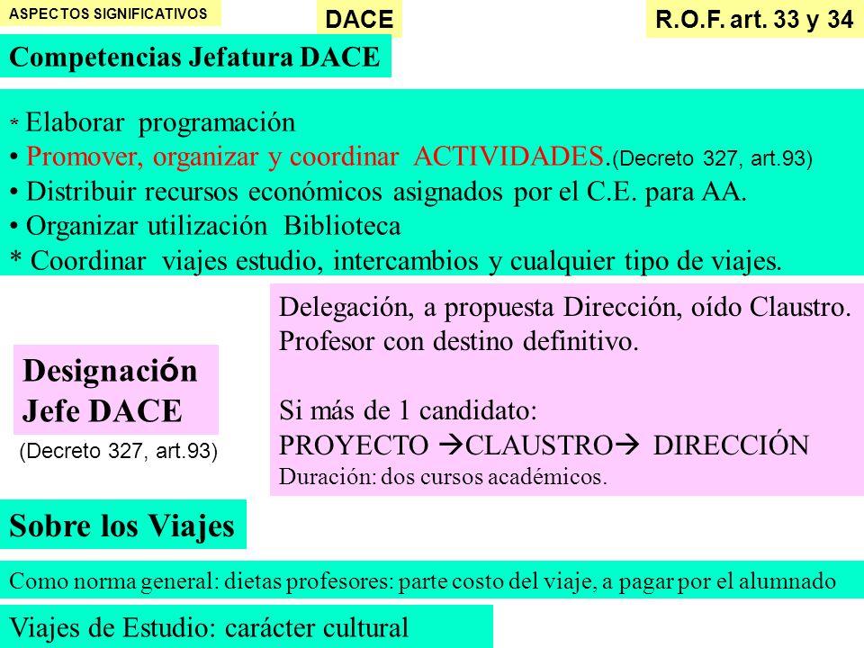 ASPECTOS SIGNIFICATIVOS DACE R.O.F. art. 33 y 34 * Elaborar programación Promover, organizar y coordinar ACTIVIDADES. (Decreto 327, art.93) Distribuir