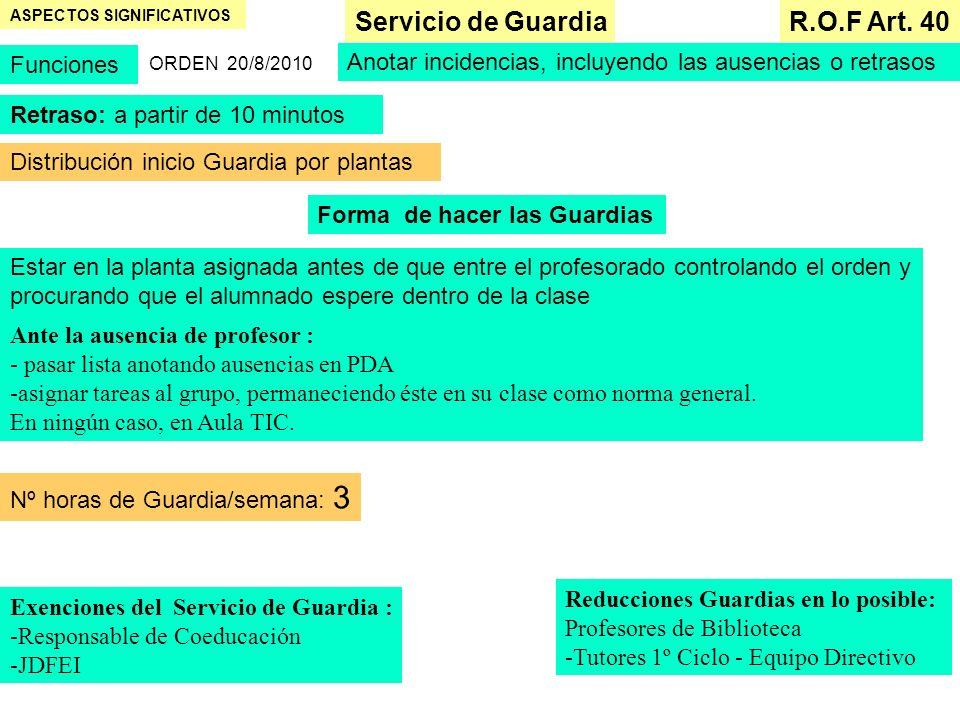 ASPECTOS SIGNIFICATIVOS Servicio de GuardiaR.O.F Art. 40 Anotar incidencias, incluyendo las ausencias o retrasos Funciones Forma de hacer las Guardias