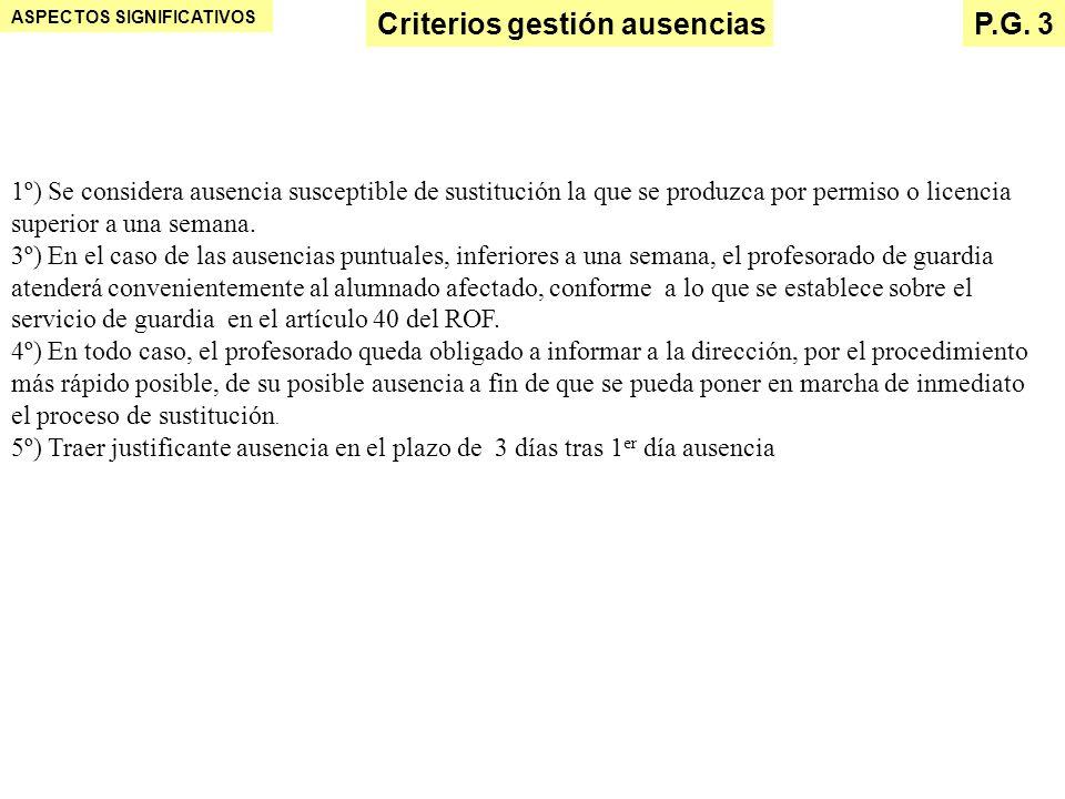 ASPECTOS SIGNIFICATIVOS P.G. 3 Criterios gestión ausencias 1º) Se considera ausencia susceptible de sustitución la que se produzca por permiso o licen