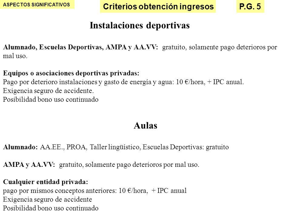 ASPECTOS SIGNIFICATIVOS P.G. 5 Criterios obtención ingresos Instalaciones deportivas Alumnado, Escuelas Deportivas, AMPA y AA.VV: gratuito, solamente