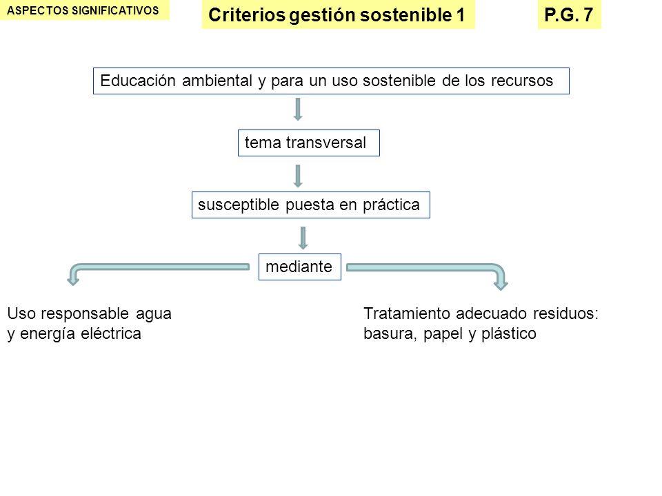 ASPECTOS SIGNIFICATIVOS P.G. 7Criterios gestión sostenible 1 Educación ambiental y para un uso sostenible de los recursos Uso responsable agua y energ
