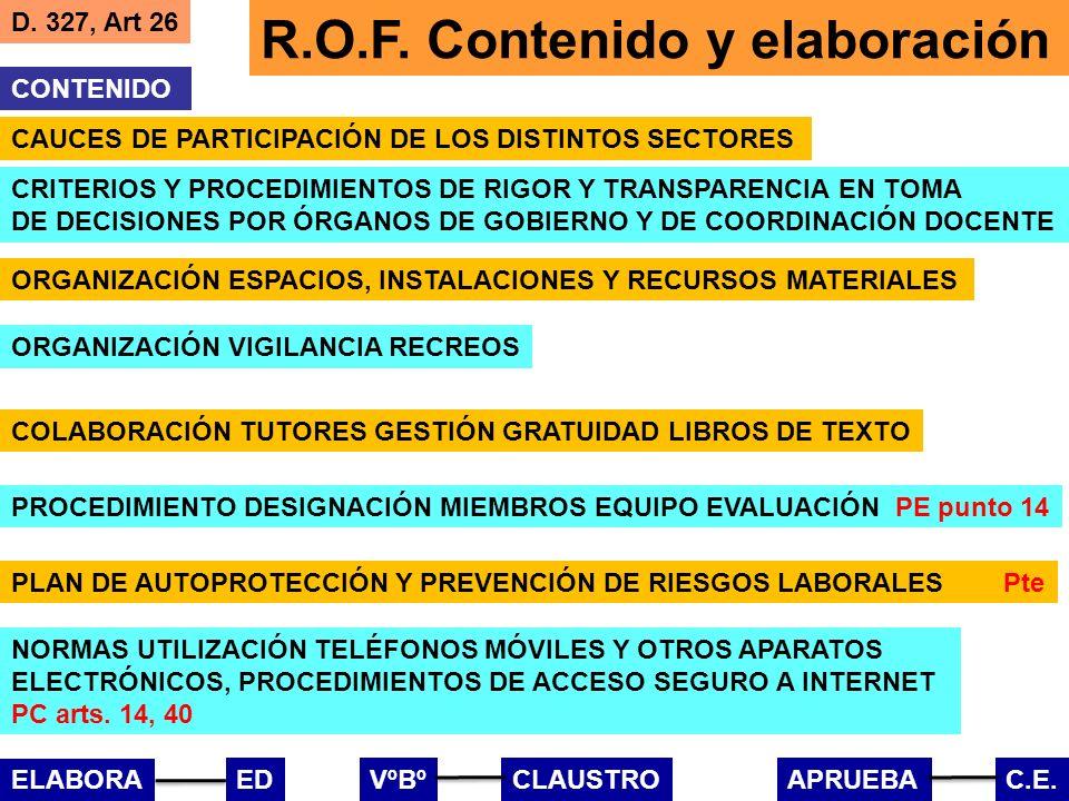 ASPECTOS SIGNIFICATIVOS Coordinación y concreción contenidos P.E.
