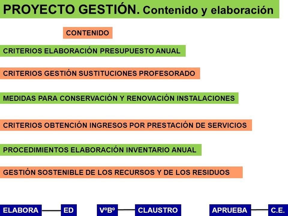 ASPECTOS SIGNIFICATIVOS Criterios elaboración programacionesP.E.