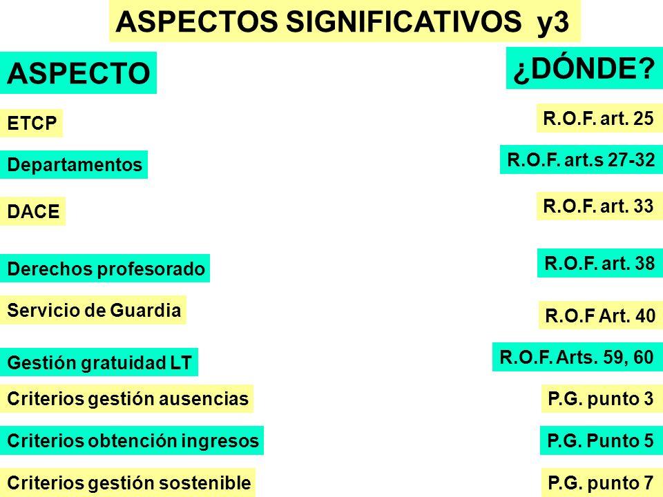 Criterios órganos coordinación docente y reducciones horarias 3 ASPECTOS SIGNIFICATIVOS P.E.