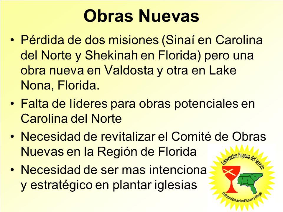 Obras Nuevas Pérdida de dos misiones (Sinaí en Carolina del Norte y Shekinah en Florida) pero una obra nueva en Valdosta y otra en Lake Nona, Florida.