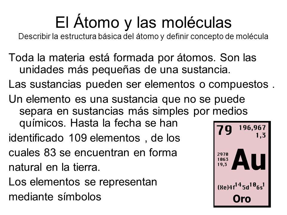 Las moléculas están constituidas por átomos enlazados mediante fuerzas especiales Un compuesto es una sustancia formada por átomos de dos o más elementos unidos químicamente en porciones definidas.