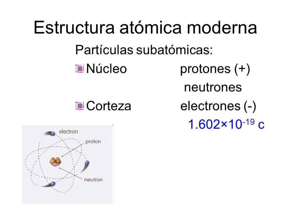 Masa atómica: Unidades de masa atómica (uma)= 1 uma = 1.66053x10 -24 g Radio atómico (r at ) 100 pm, radio del núcleo atómico 5×10 -3 pm Localización de partículas sub-atómicas r at