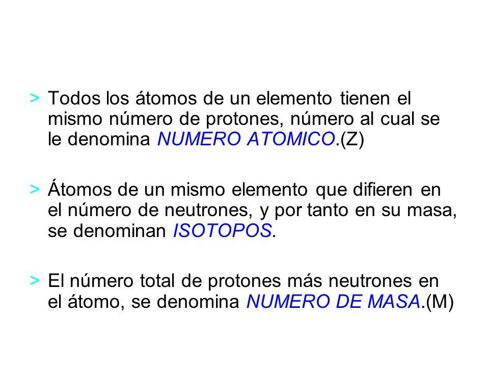 Algunos de los isótopos del átomo de carbono (C) símbolo nº protones nº electrones nºneutrones 11 C 665 12 C 666 13 C 667 14 C 668