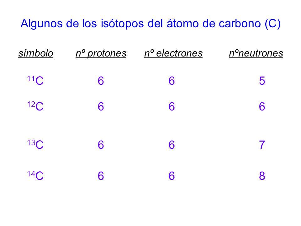 La Tabla Periódica >Importantes esfuerzos de observación y clasificación de propiedades de los elementos, culminan en 1869 en el desarrollo de la tabla periódica >Varios elementos exhiben fuertes similitudes, p.