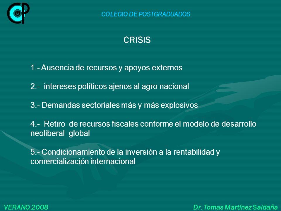 COLEGIO DE POSTGRADUADOS VERANO 2008 Dr. Tomas Martínez Saldaña 1.- Ausencia de recursos y apoyos externos 2.- intereses políticos ajenos al agro naci