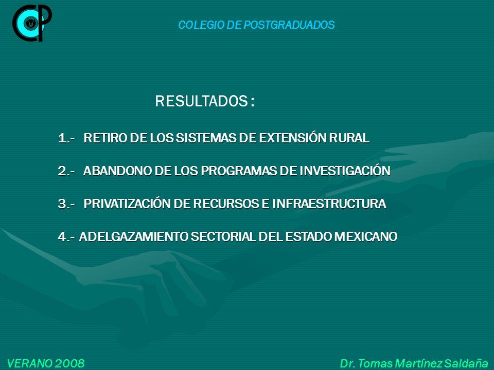 COLEGIO DE POSTGRADUADOS VERANO 2008 Dr. Tomas Martínez Saldaña 1.- RETIRO DE LOS SISTEMAS DE EXTENSIÓN RURAL 2.- ABANDONO DE LOS PROGRAMAS DE INVESTI