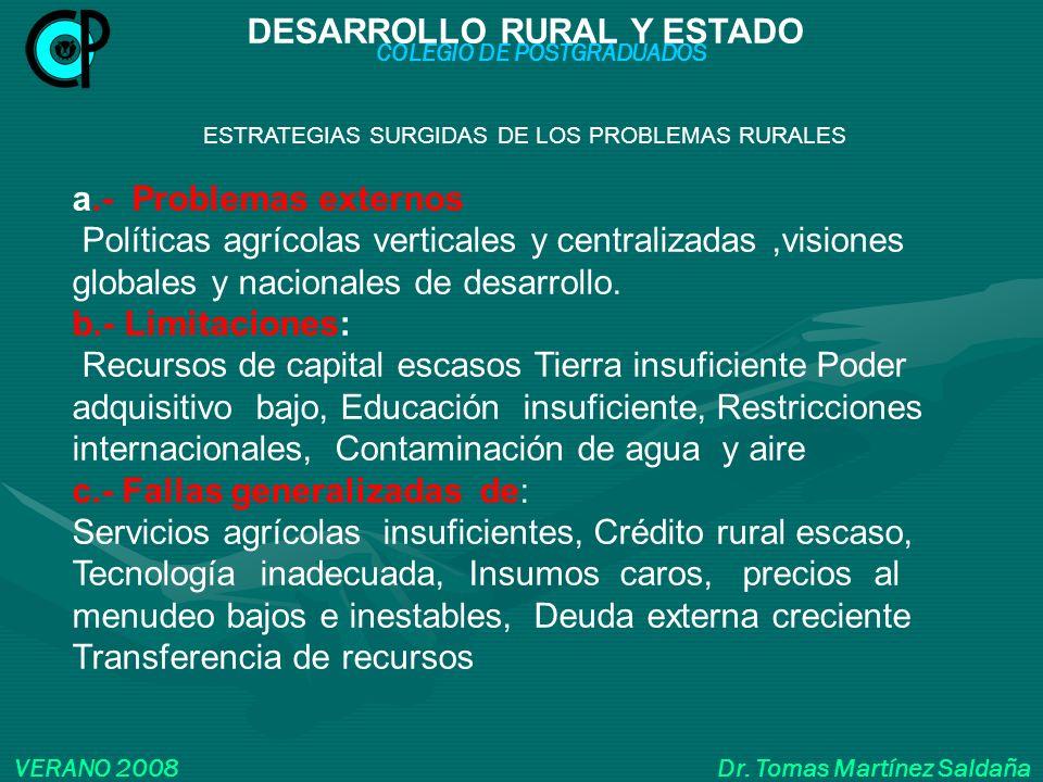 COLEGIO DE POSTGRADUADOS VERANO 2008 Dr. Tomas Martínez Saldaña DESARROLLO RURAL Y ESTADO ESTRATEGIAS SURGIDAS DE LOS PROBLEMAS RURALES a.- Problemas
