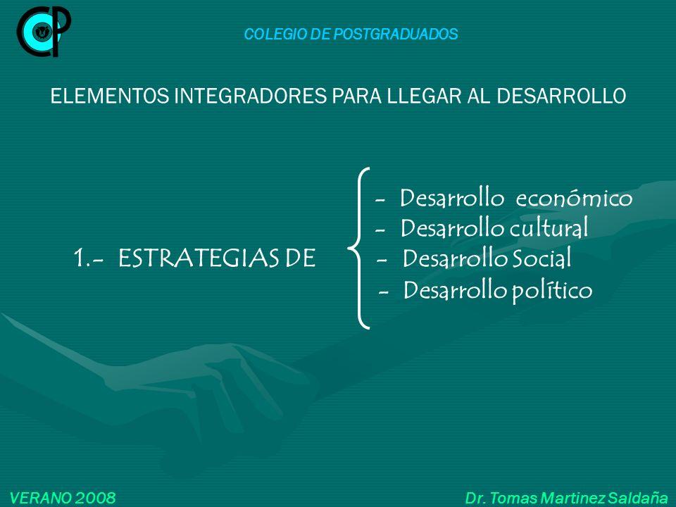 COLEGIO DE POSTGRADUADOS VERANO 2008 Dr. Tomas Martinez Saldaña - Desarrollo económico - Desarrollo cultural 1.- ESTRATEGIAS DE - Desarrollo Social -