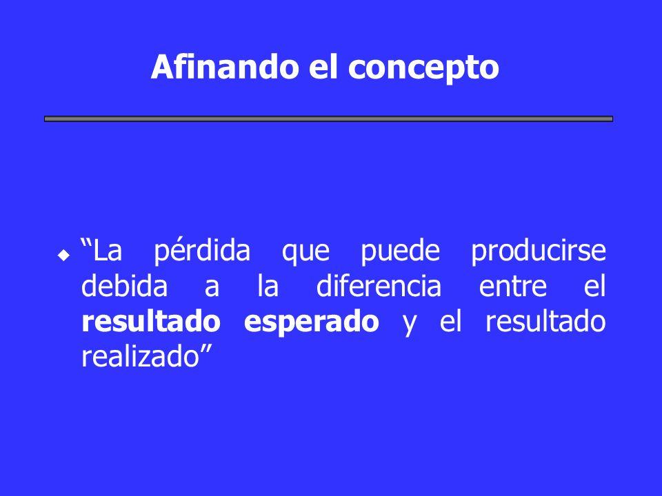 Afinando el concepto u u La pérdida que puede producirse debida a la diferencia entre el resultado esperado y el resultado realizado