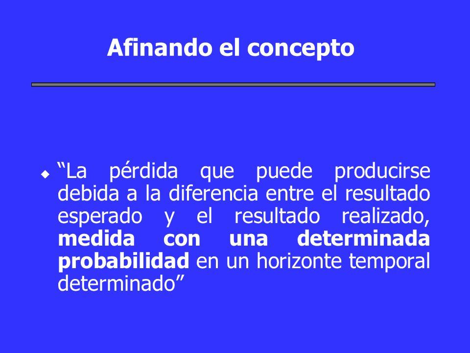 Afinando el concepto u u La pérdida que puede producirse debida a la diferencia entre el resultado esperado y el resultado realizado, medida con una d