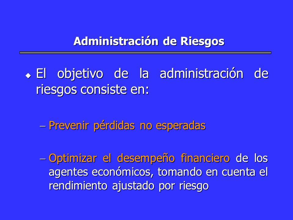 Administración de Riesgos u El objetivo de la administración de riesgos consiste en: Prevenir pérdidas no esperadas Prevenir pérdidas no esperadas Opt