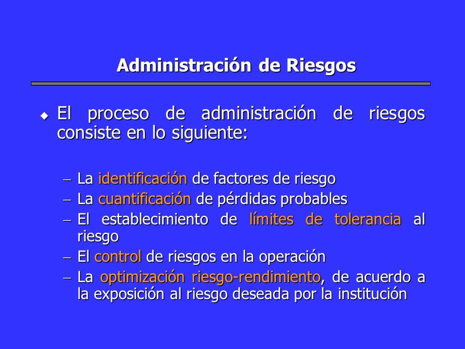 Administración de Riesgos u El proceso de administración de riesgos consiste en lo siguiente: La identificación de factores de riesgo La identificació