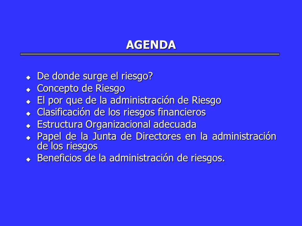 Modelos para la Medición del Riesgo LIQUIDEZCRÉDITOCAPITAL 1.