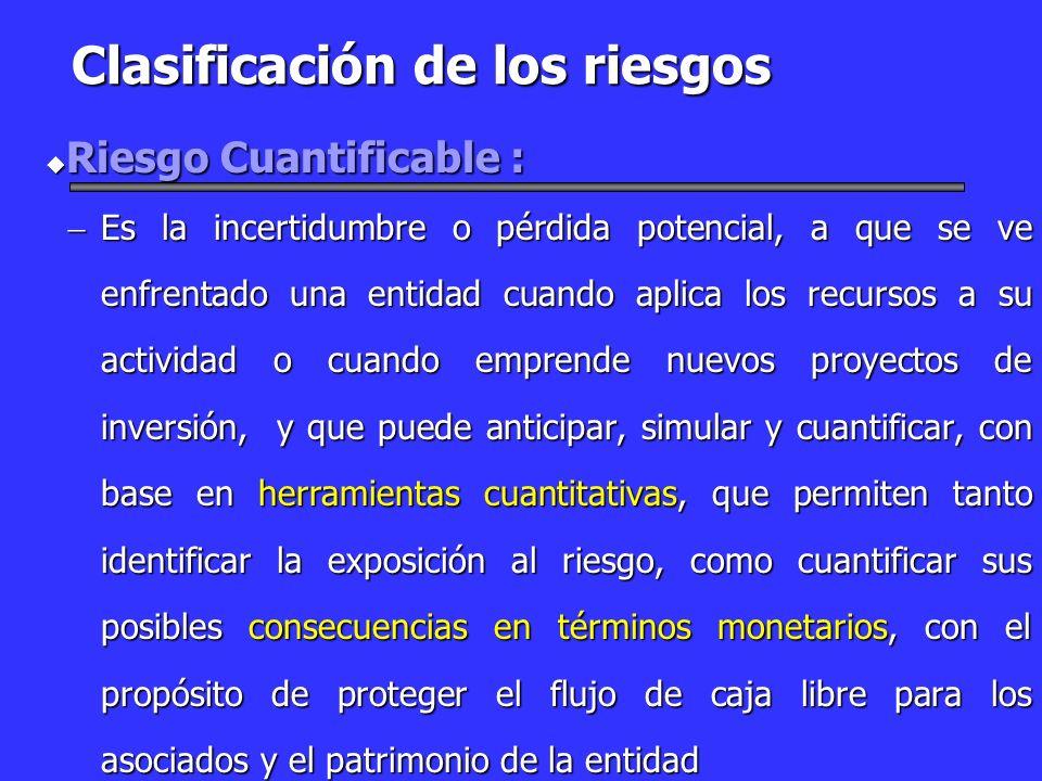Clasificación de los riesgos u Riesgo Cuantificable : Es la incertidumbre o pérdida potencial, a que se ve enfrentado una entidad cuando aplica los re