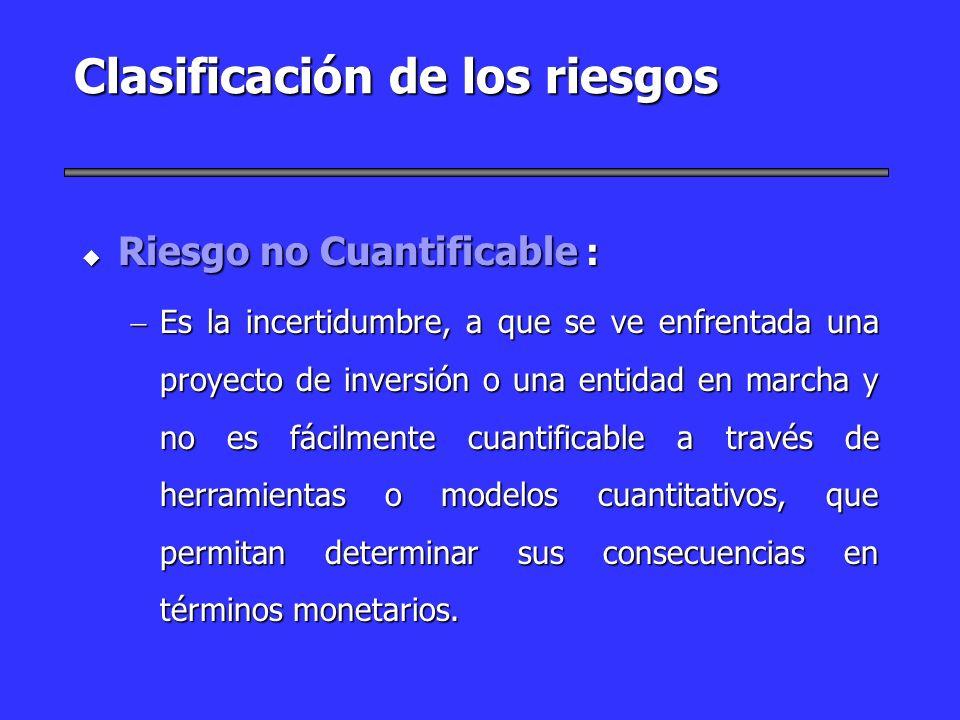 Clasificación de los riesgos u Riesgo no Cuantificable : Es la incertidumbre, a que se ve enfrentada una proyecto de inversión o una entidad en marcha