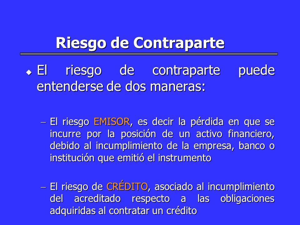 Riesgo de Contraparte u El riesgo de contraparte puede entenderse de dos maneras: El riesgo EMISOR, es decir la pérdida en que se incurre por la posic