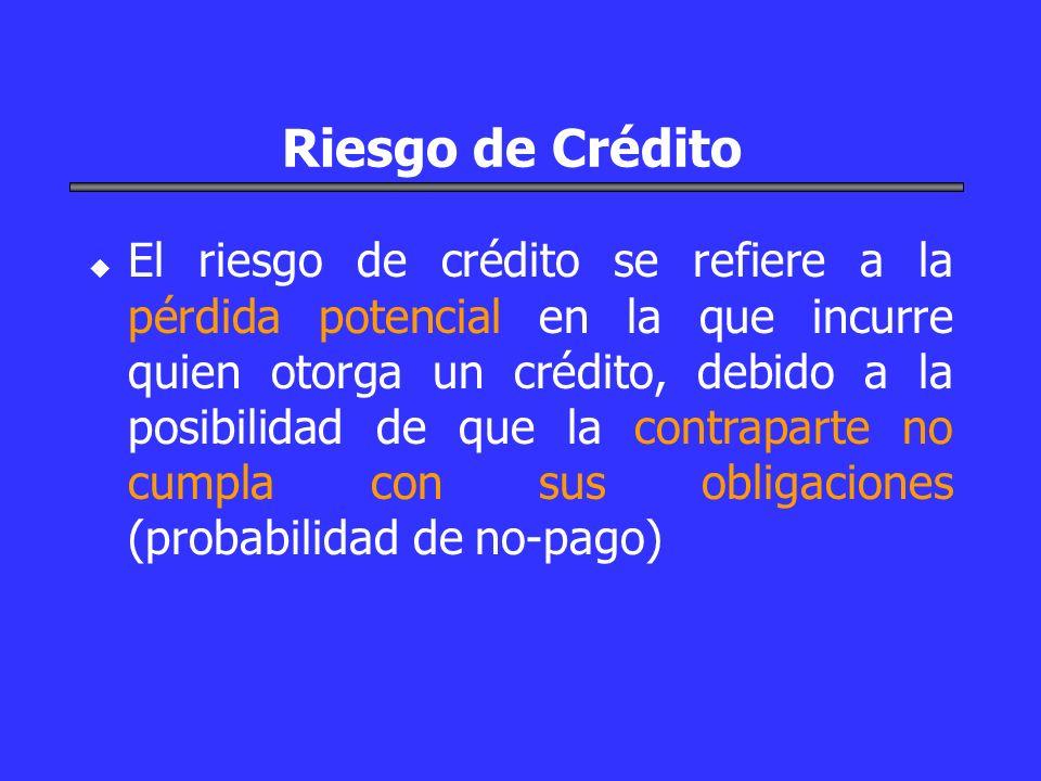 Riesgo de Crédito u u El riesgo de crédito se refiere a la pérdida potencial en la que incurre quien otorga un crédito, debido a la posibilidad de que
