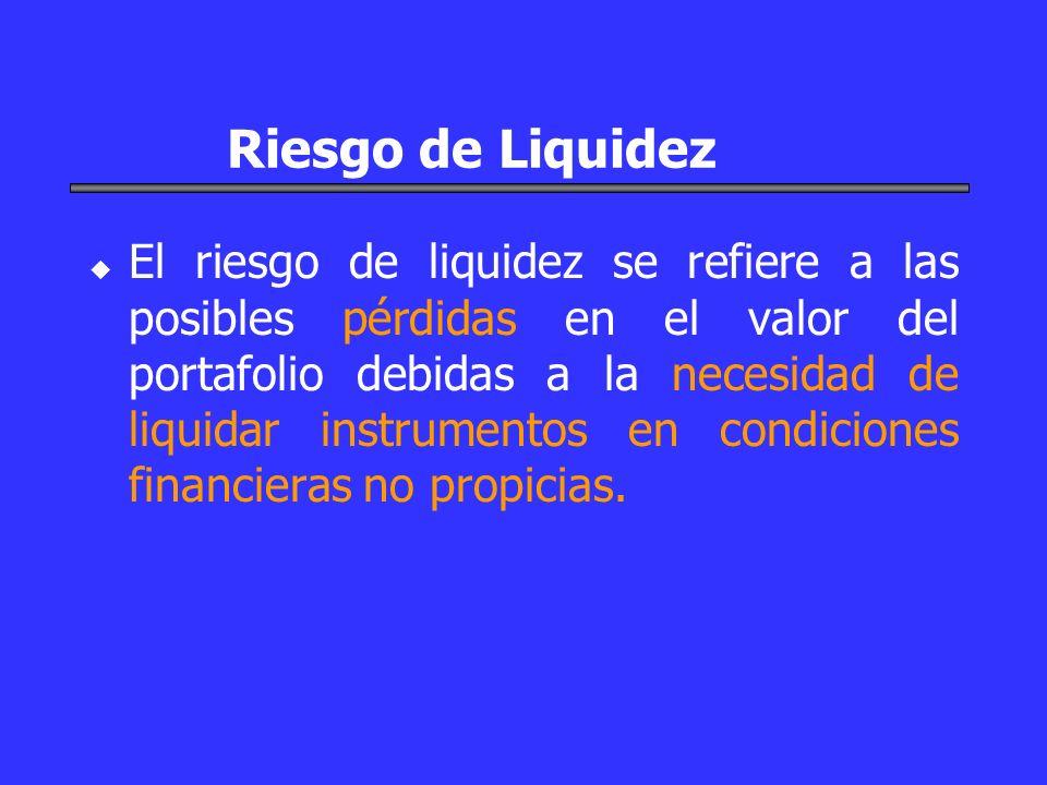Riesgo de Liquidez u u El riesgo de liquidez se refiere a las posibles pérdidas en el valor del portafolio debidas a la necesidad de liquidar instrume